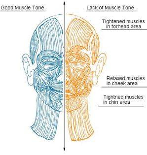 Self Massage. Takes 2 minutes a day, and you'll be amazed with the results!
