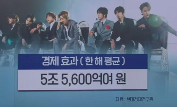 BTS2019년 경제효과.jpg