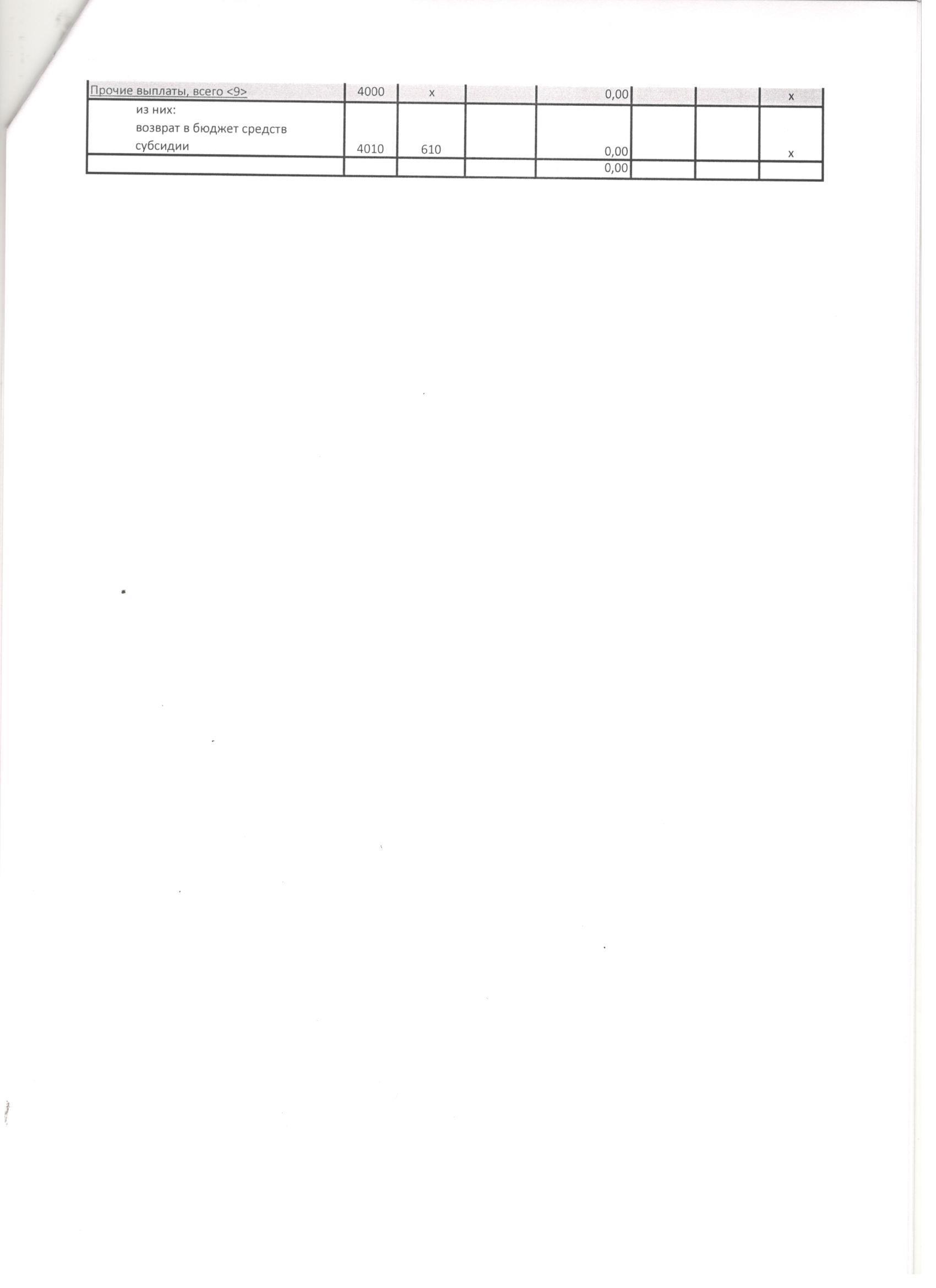 корр 5-08-20