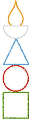 Symbole de notre structure intérieure