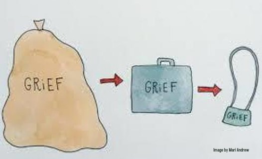 Grief is Complex and Timeless