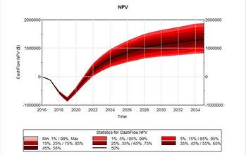 NPV%20Chart_edited.jpg