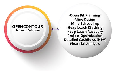 Opencontour Image - open pit planning, mine design, mine scheduling, heap leach stacking, recovery, cashflows, financial analysis