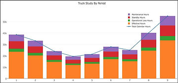 Mine Truck Study by Utility Software Report Opencontour