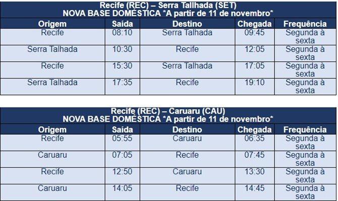 Malha prevista da Azul para Serra Talhada e Caruaru