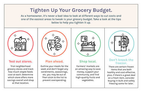 Grocery Shopping Tip