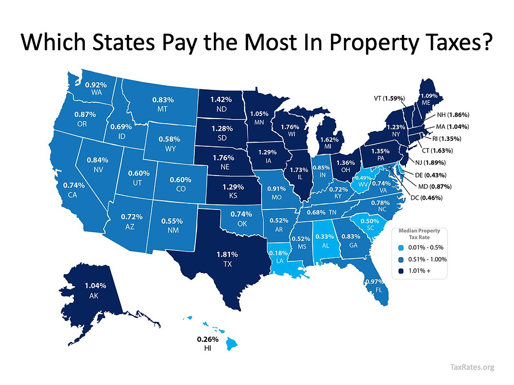 How Property Taxes Can Impact Your Mortgage Payment | MyKCM