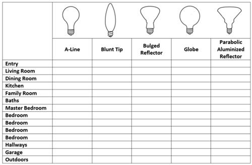 Bulb Inventory