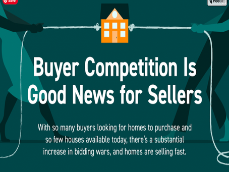 Buyer Competition Is Good News for Sellers!
