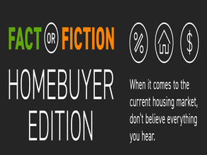 Should You Buy Now or Wait?