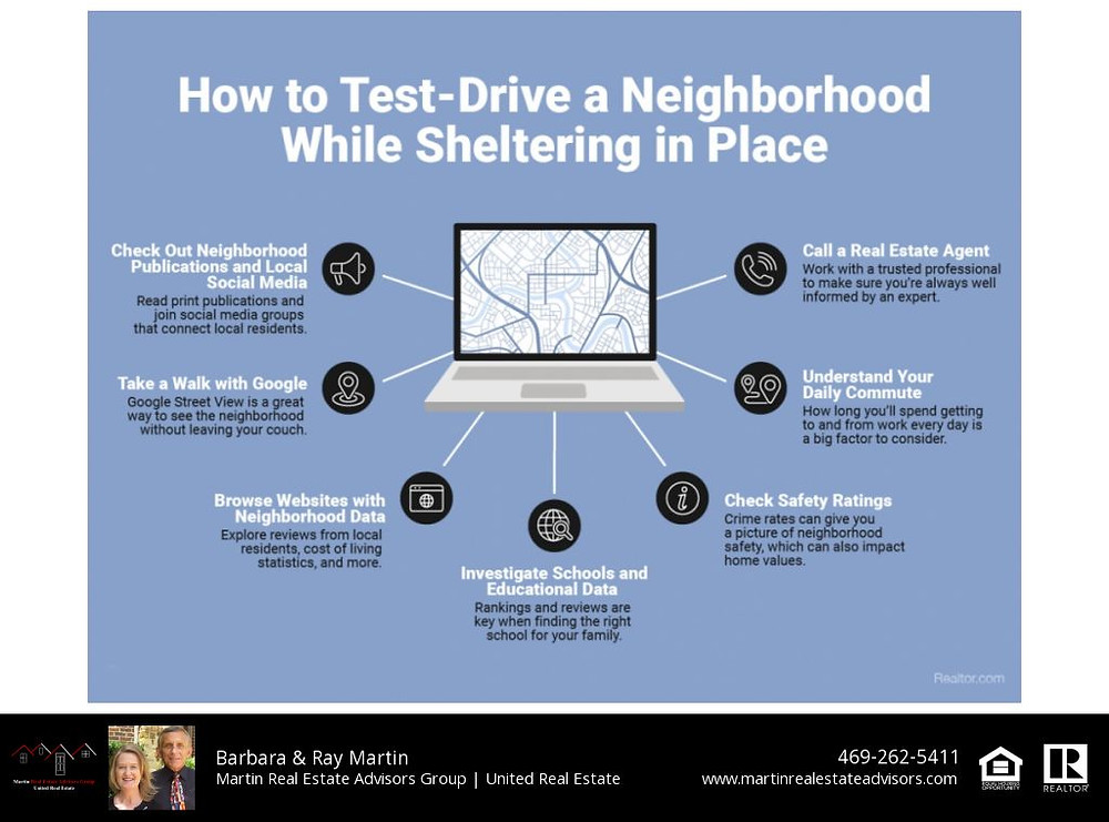 Test-Drive a Neighborhood!