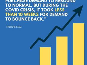 Housing Market Demand Bounces Back!