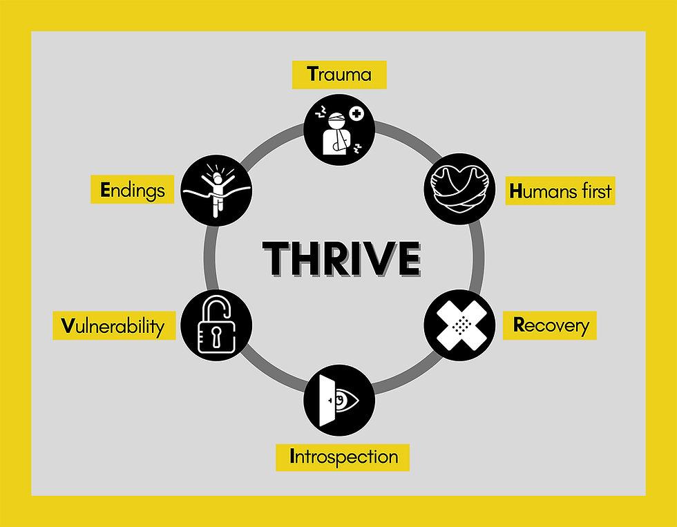 Infographic THRIVE (2).jpg