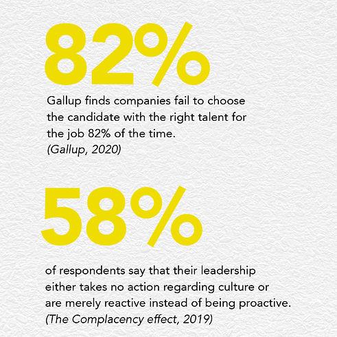 percentages Leadership 3.jpg