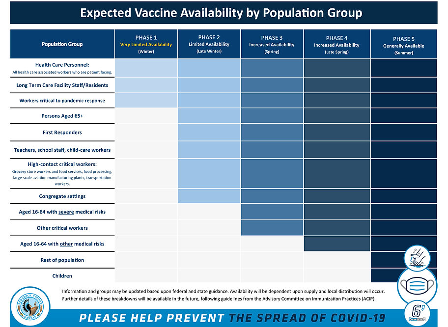 expected-vaccination-table-branded.jpg