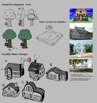 Visual Development.png