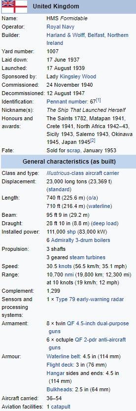 HMS Formidable-Website-000-01-Descriptio