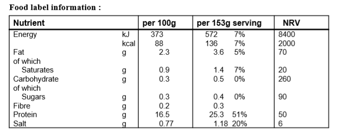 Nutrients table