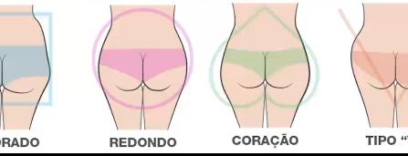 """Bumbum, uma paixão brasileira. """"O segredo do bumbum na nuca"""" com o tratamento Gluteomax"""