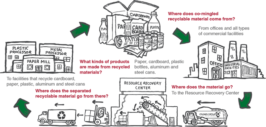 Recycling Cartoon 900x430-2.png