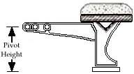 Type P3 Arm