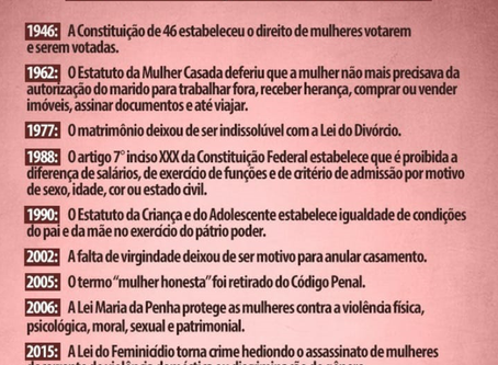 As conquistas da mulher brasileira na legislação Brasileira