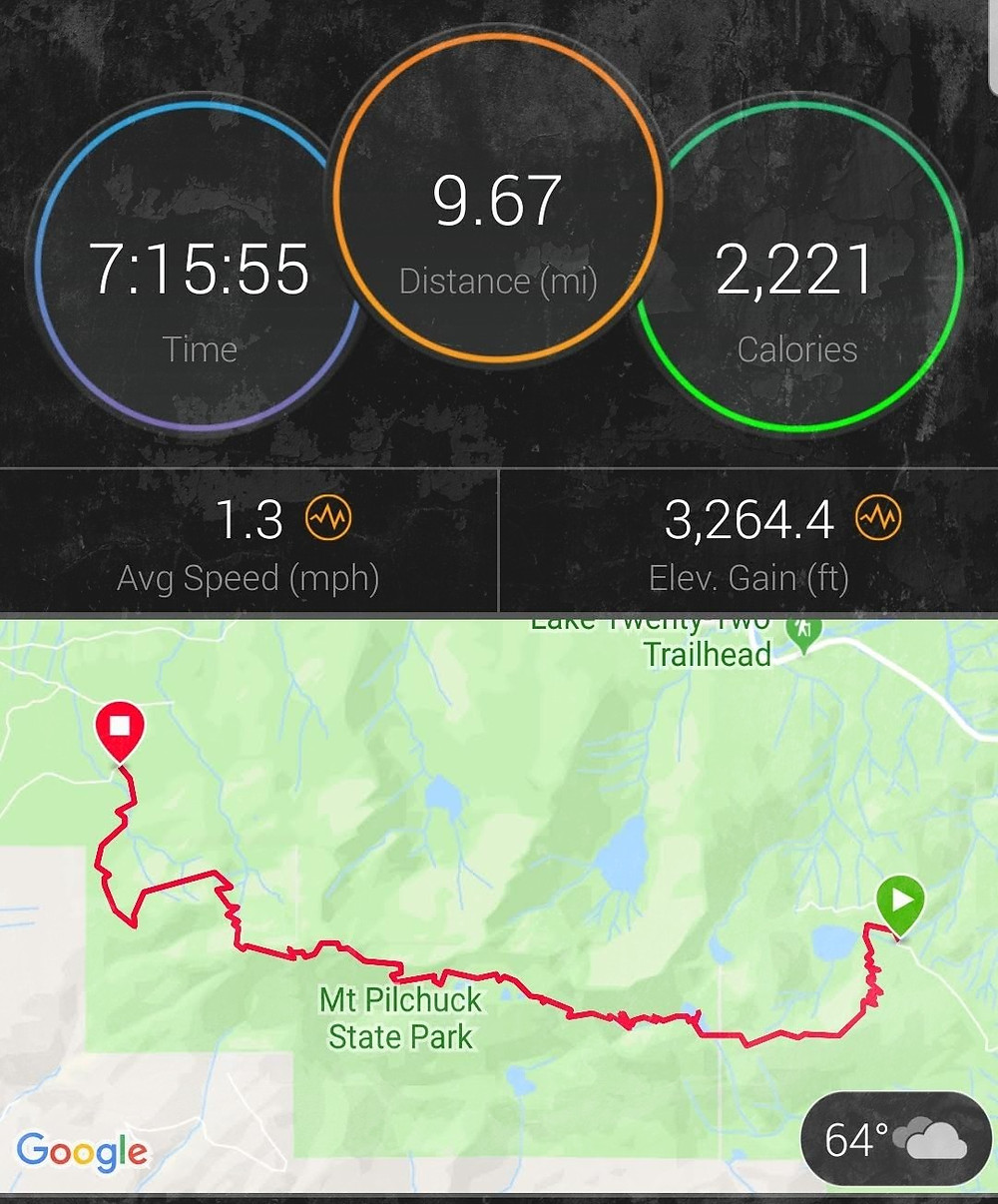 A hike with stats showing over 7 hours, 9 1/2 miles and 2,221 calories