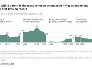 Don't Let It Be A Surprise, Your Kids Want to Live With Their Parents