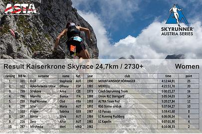 Result_Kasiserkrone_Skyrace_women_2021.jpg