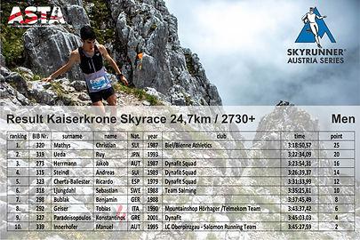 Result_Kasiserkrone_Skyrace_men_2021.jpg