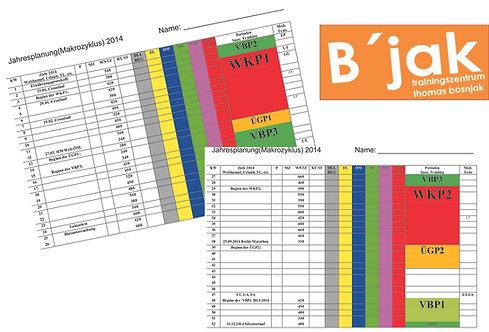 Jahresplanung (Makrozyklus)