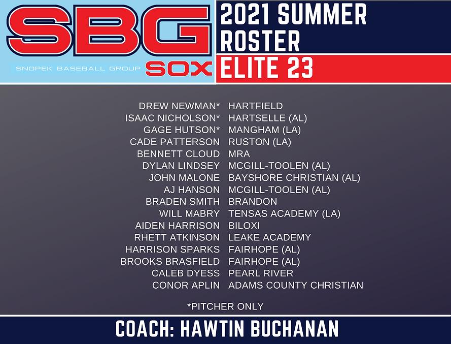 SBG Elite 23 Rosters.png