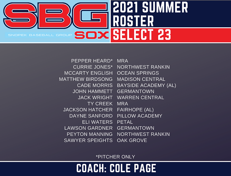 SBG Select 23 Rosters.png