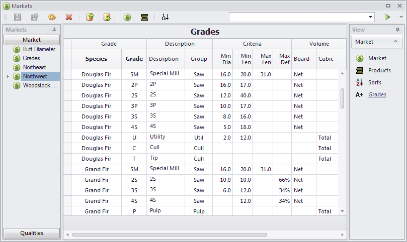 Assisi Forestry Software Grades