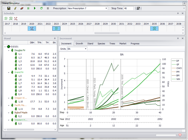 Assisi Forestry Software Thinning Regime