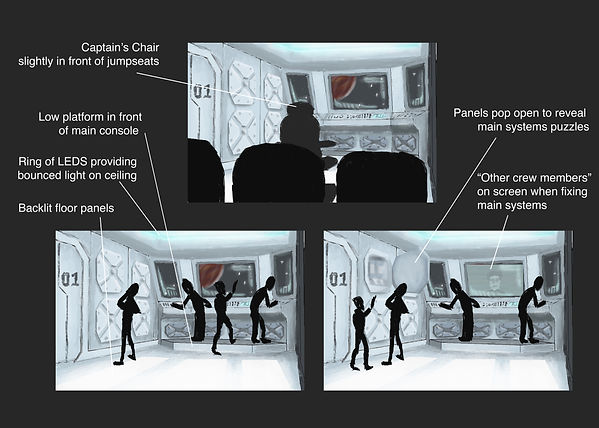 Room 4 wide-shot concept art.jpg