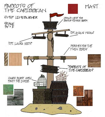 Full Mast Concept.jpg
