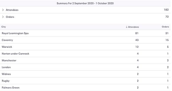 Screenshot 2020-10-01 at 11.21.21.png