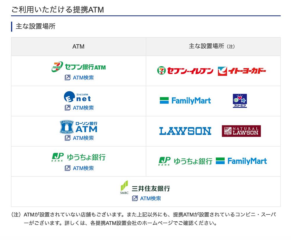 ジャパンネット 提携ATM