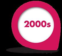 TimelineMarker_2000s.png