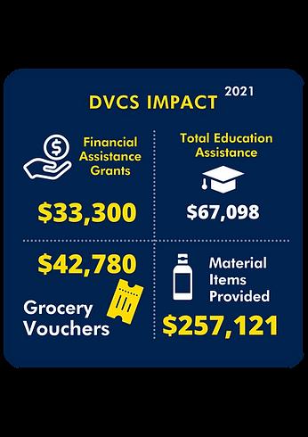 DVCSmarkets website.png