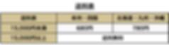 スクリーンショット 2020-02-02 17.58.11.png