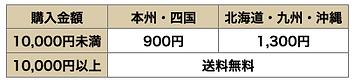 スクリーンショット 2020-09-29 20.31.57.png