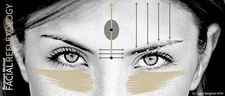 Advanced Facial Reflexology banner(1).jp