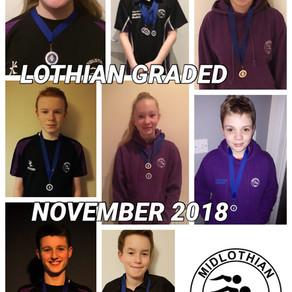 Lothian Graded success
