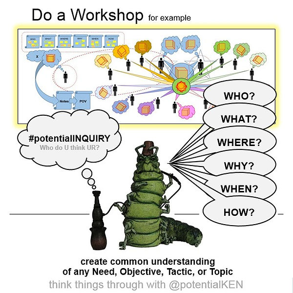potentialDISCOVERY potentialINQUIRY Workshop