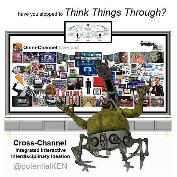 potentiaKEN kisselman - Cross-Channel Integrated Interactive Interdisciplinary Ideation