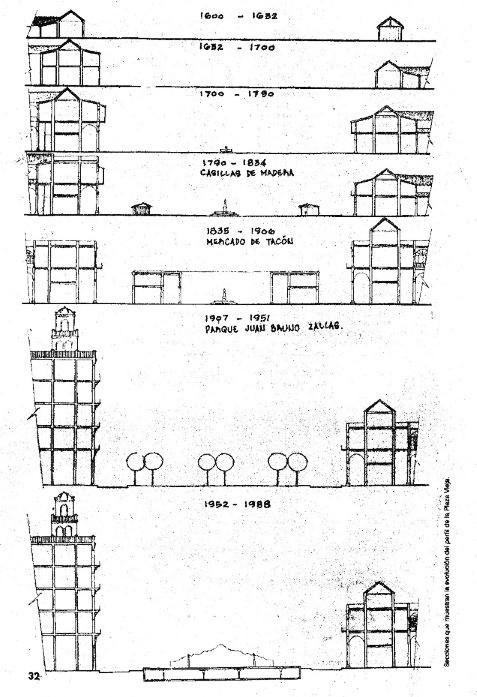 Proyecto renovacion de Plaza Vieja. La Habana. 1986