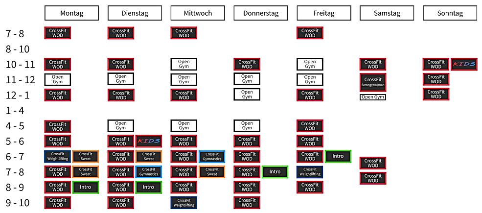 Trainingszeiten CrossFit Frankfurt Heddernheim