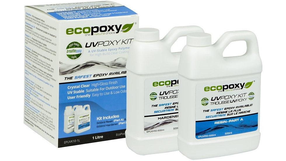 EcoPoxy UVPoxy | Resin | Epoxy |